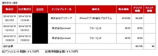 2014-10報酬.jpg